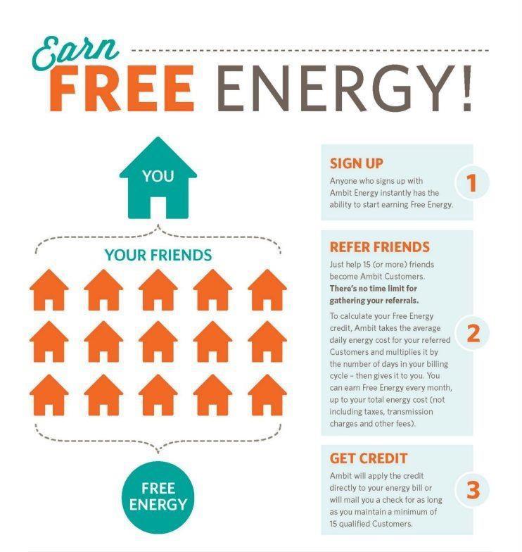 Free Energy Chart (1)